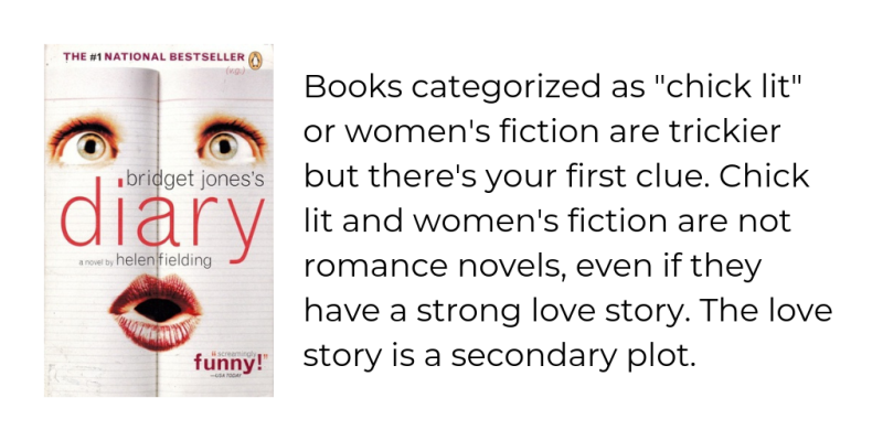 Books categorized as _chick lit_ or women's fiction are trickier but there's your first clue. Chick lit and women's fiction are not romance novels  even if they have a strong love story. The love story is a secondary
